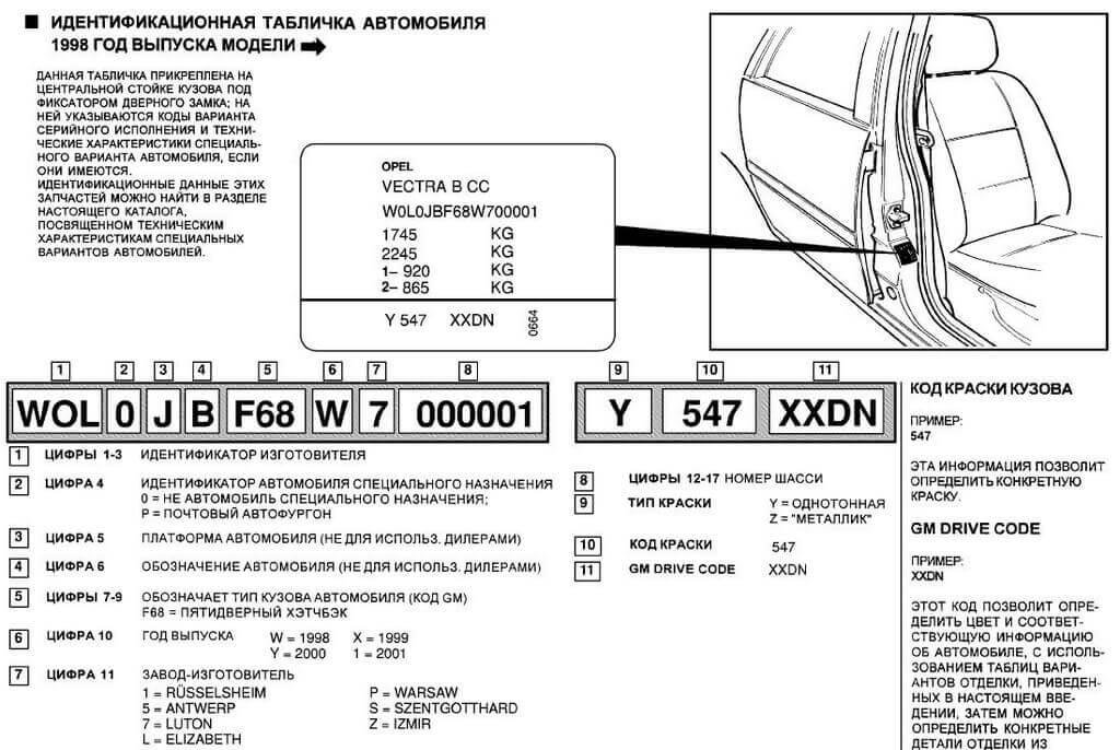 Mitsubishi의 페인트 코드