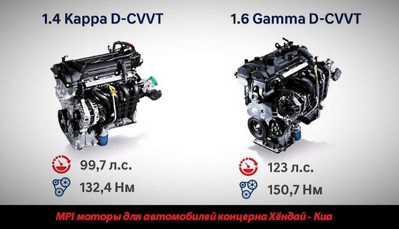 MPI motorok autóval kapcsolatban Hegnai - Kia
