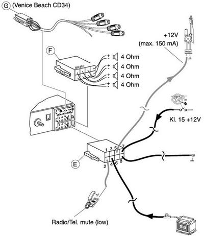 Схема подключения автомагнитолы kenwood: рассмотрим подробно