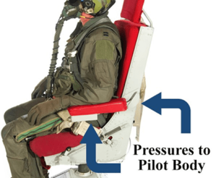 Haptic Feedback in a vibration seat