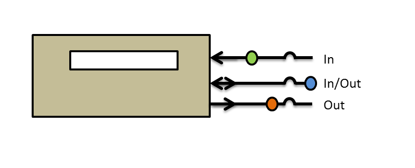 A Code Activity Wiring Diagram