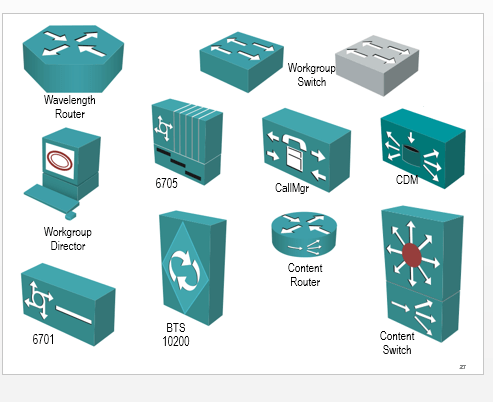 cisco icons library 11684