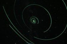 Haus der Astronomie - Planetarium