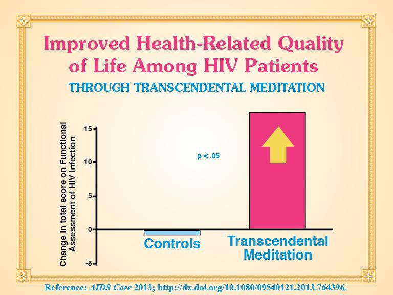 Transcendental Meditation - Improved Quality of life