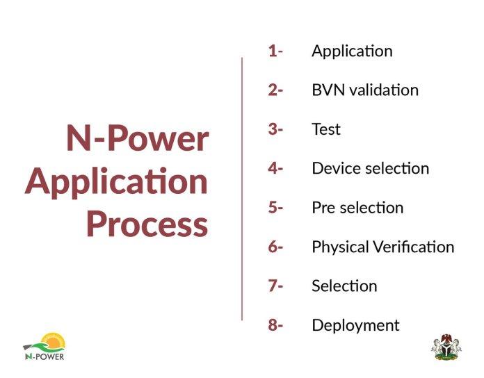 npower application process