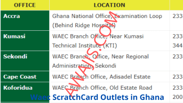 Waec ScratchCard Outlets in Ghana