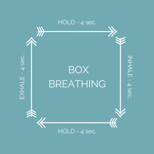 Box Breathing: Breathe in for 4 seconds Hold for 4 seconds Breathe out for 4 seconds Hold for 4 seconds