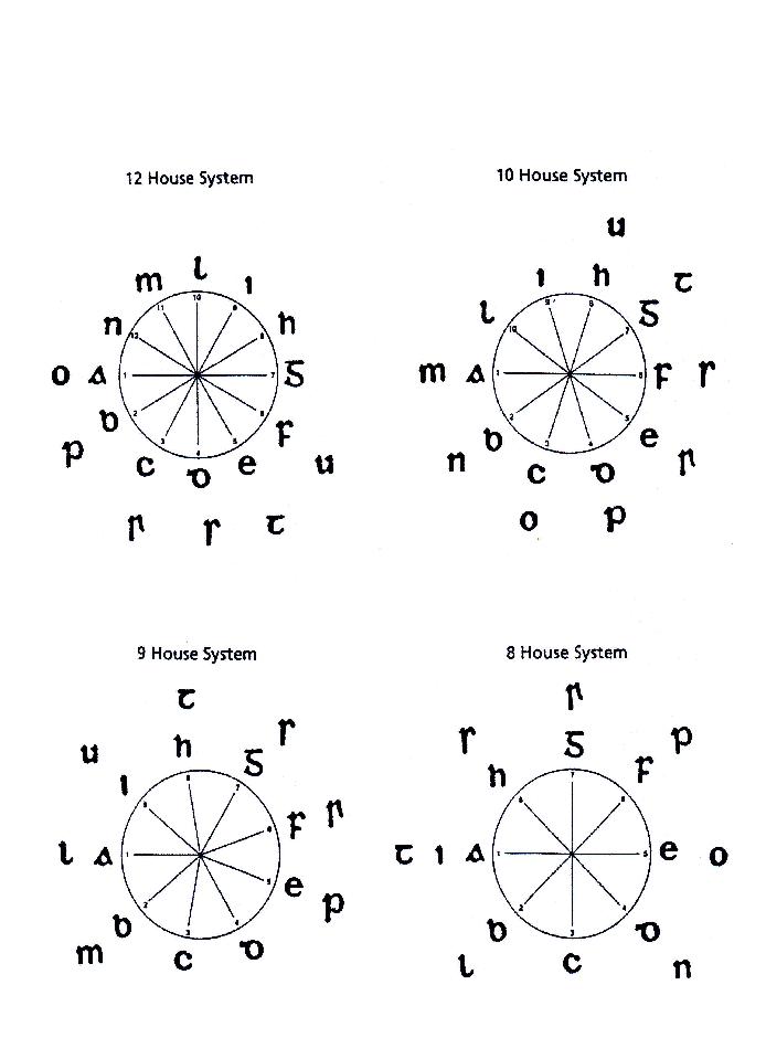 Alphabet Circles reveal Bible Code