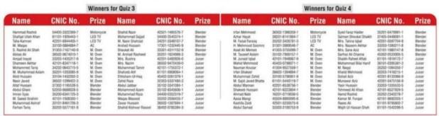 ORIENT Winner of Quiz No.3 &4 Lists