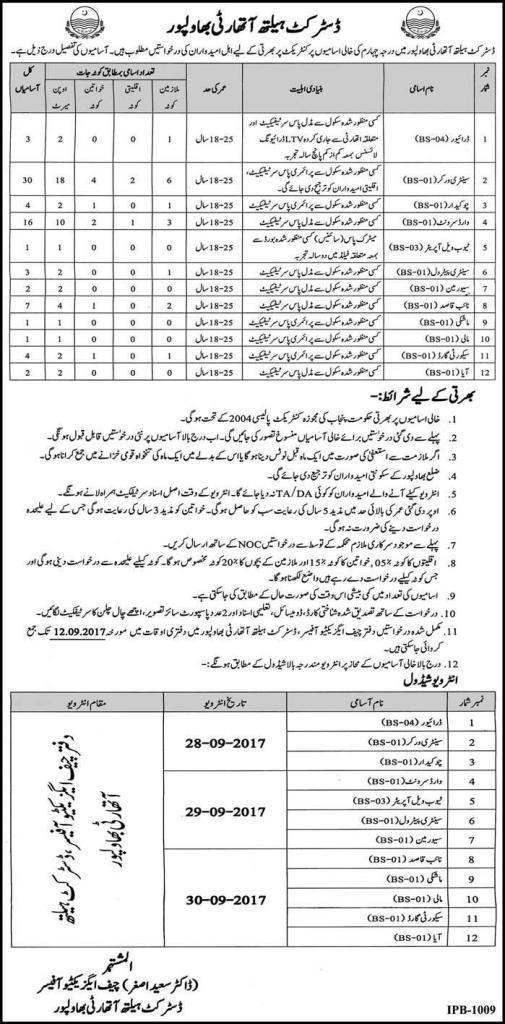District Health Authority Bahawalpur Jobs