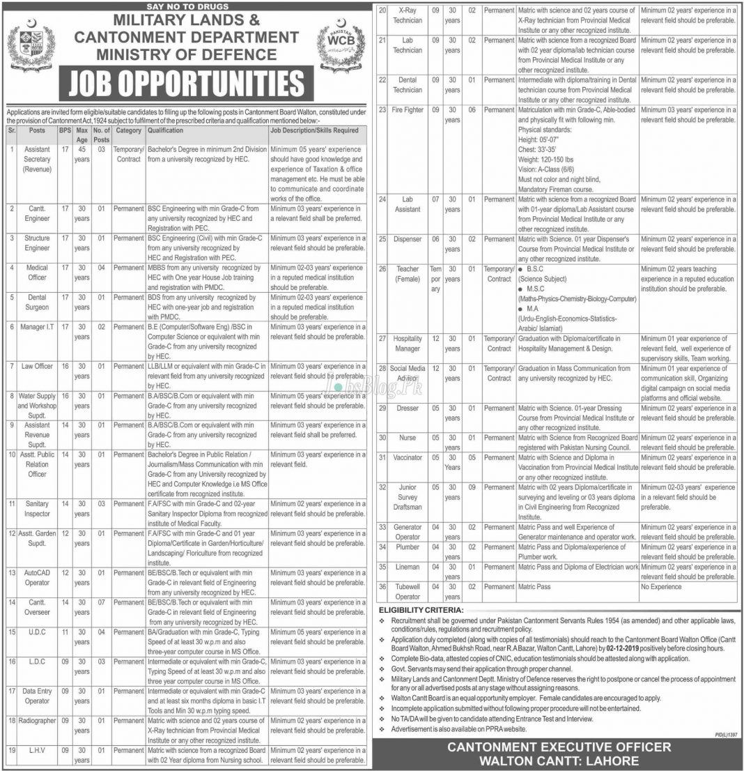 Military Lands and Cantonment Department MOD Jobs 14th