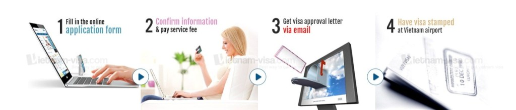 Vietnam Visa On Arrival 2