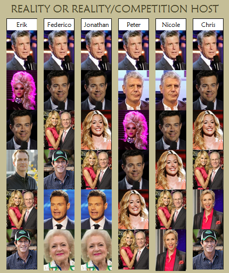 RealityCompetitionHost