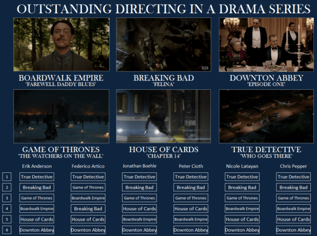 Emmy-Drama-Directing(2)