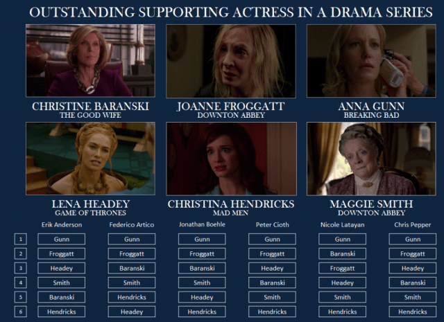 Emmy-Drama-Supporting-Actress