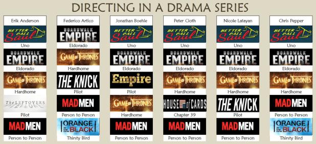 drama-directing
