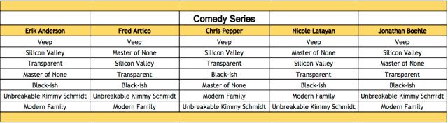 2016-emmy-winner-predictions-comedy-series