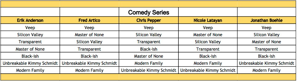 2016-emmy-winner-predictions-comedy-series