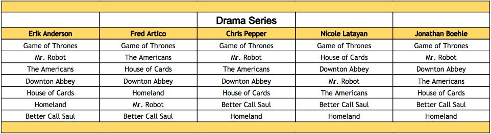 2016-emmy-winner-predictions-drama-series
