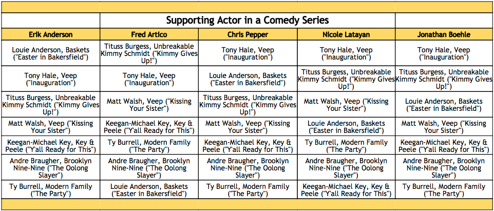 2016-emmy-winner-predictions-supporting-actor-in-a-comedy-series