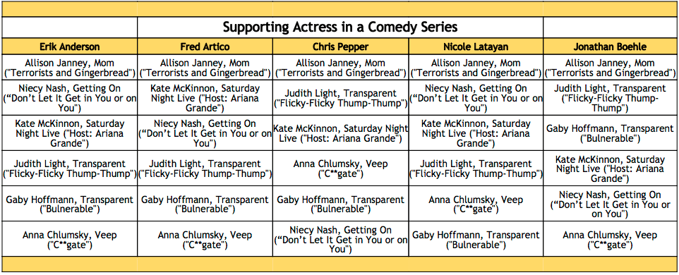 2016-emmy-winner-predictions-supporting-actress-in-a-comedy-series