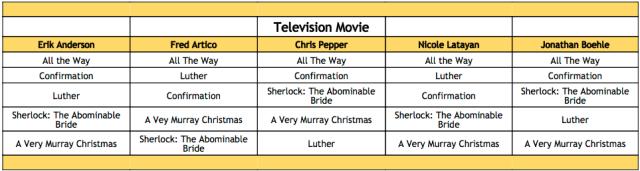 2016-emmy-winner-predictions-television-movie