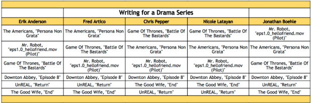 2016-emmy-winner-predictions-writing-for-a-drama-series