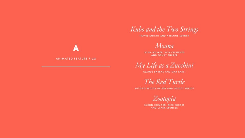 2017-oscar-nominations-animated-feature