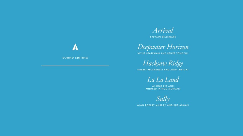2017-oscar-nominations-sound-editing