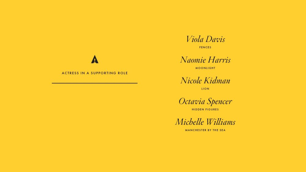 2017-oscar-nominations-supporting-actress
