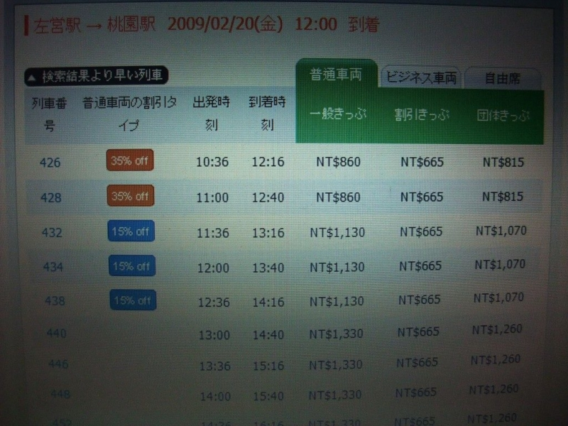台灣高速鐵路の時刻表