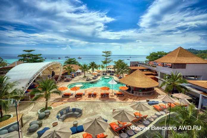 Вид из пентхауса Ananya Lipe Resort