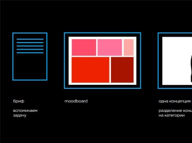 Презентация с мастер-классов «Дизайн упаковки»