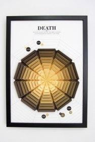 Плакаты с объемной инфографикой ручной работы