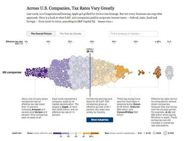 Интерактивные истории Нью-Йорк Таймс