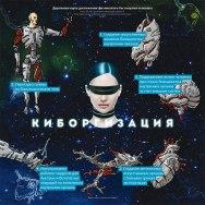 Серия плакатов «Дорожная карта достижения бессмертия»