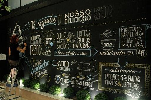 Рукотворная инфографика на меловой доске для магазина мороженого в Бразилии