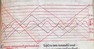Визуализации климатических и астрономических явлений из манускрипта XII века