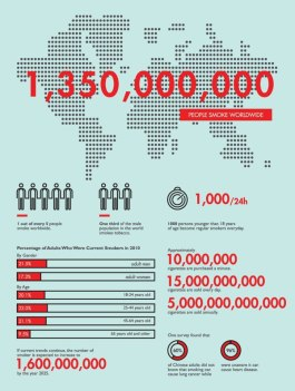 Инфографика о табакокурении