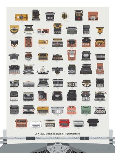 Инфографические плакаты Pop Chart Lab