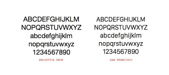 Сан-Франциско — новый шрифт в устройствах Эппл