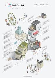 Изометрическая инфографика про Люксембург