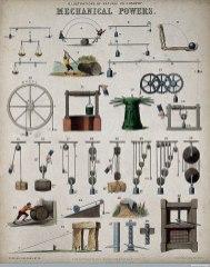 Научные гравюры Джона Филипса Эмсли, вторая половина 19-го века.