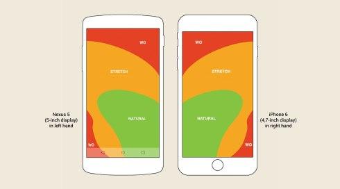 Мобильный интерфейс для одной руки