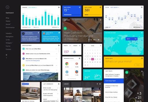 5 лучших бесплатных наборов UI-графики за последнее время