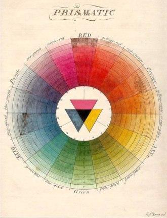 Цветовые круги