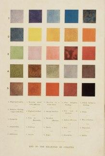 Цветовые круги, таблицы и схемы из прошлого