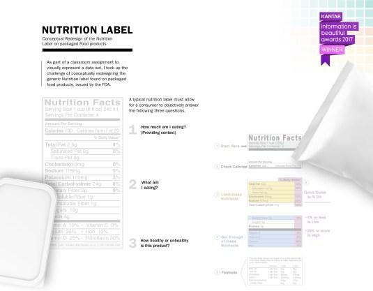 Концепт дизайна этикетки пищевой ценности продукта