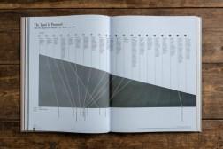 Рубрика «нифига-себе-что-бывает»: книга с визуализациями библейских сюжетов The Infographic Bible