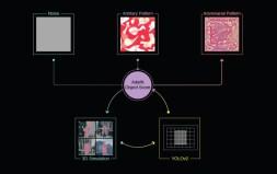 Unlabeled — камуфляж для защиты от систем распознавания на основе паттерна, созданного нейросетью